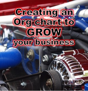 org chart to grow your business