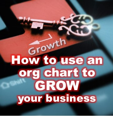 How to Grow Your Business Using Your Org Chart